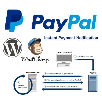 PayPal MailChimp IPN for WordPress