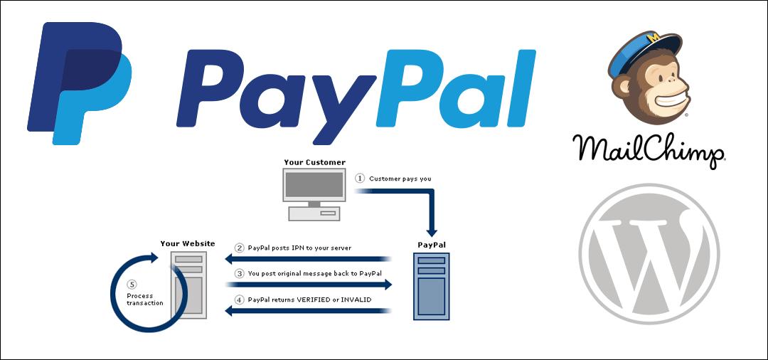 WordPress MailChimp Integration PayPal IPN