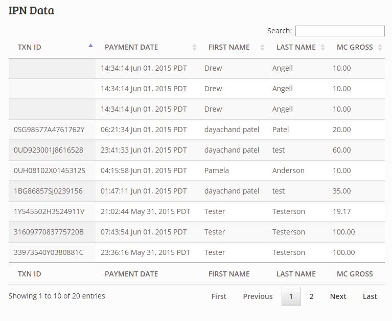 PayPal IPN WordPress Shortcodes List