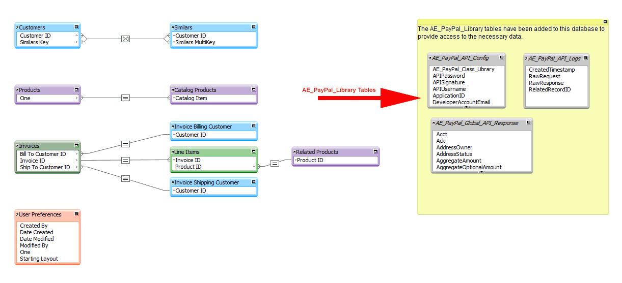 FileMaker PayPal Database Setup