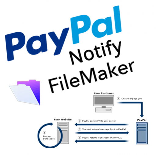 FileMaker PayPal IPN