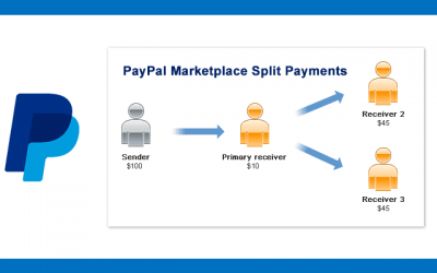 PayPal Marketplace Adaptive Split Payments with Express Checkout