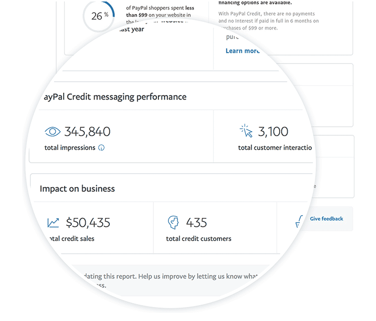 PayPal Marketing Solutions Performance Report