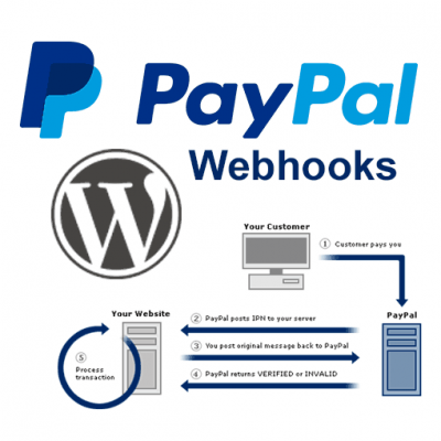 PayPal Webhooks WordPress Plugin