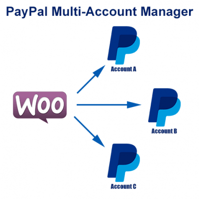 WooCommerce Multiple PayPal Accounts