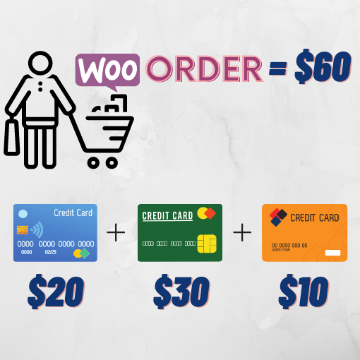 Split Credit Card Payment - Illustration